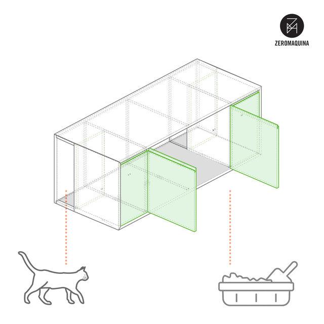 zeromaquina_diagrama_aparador gatos.jpg