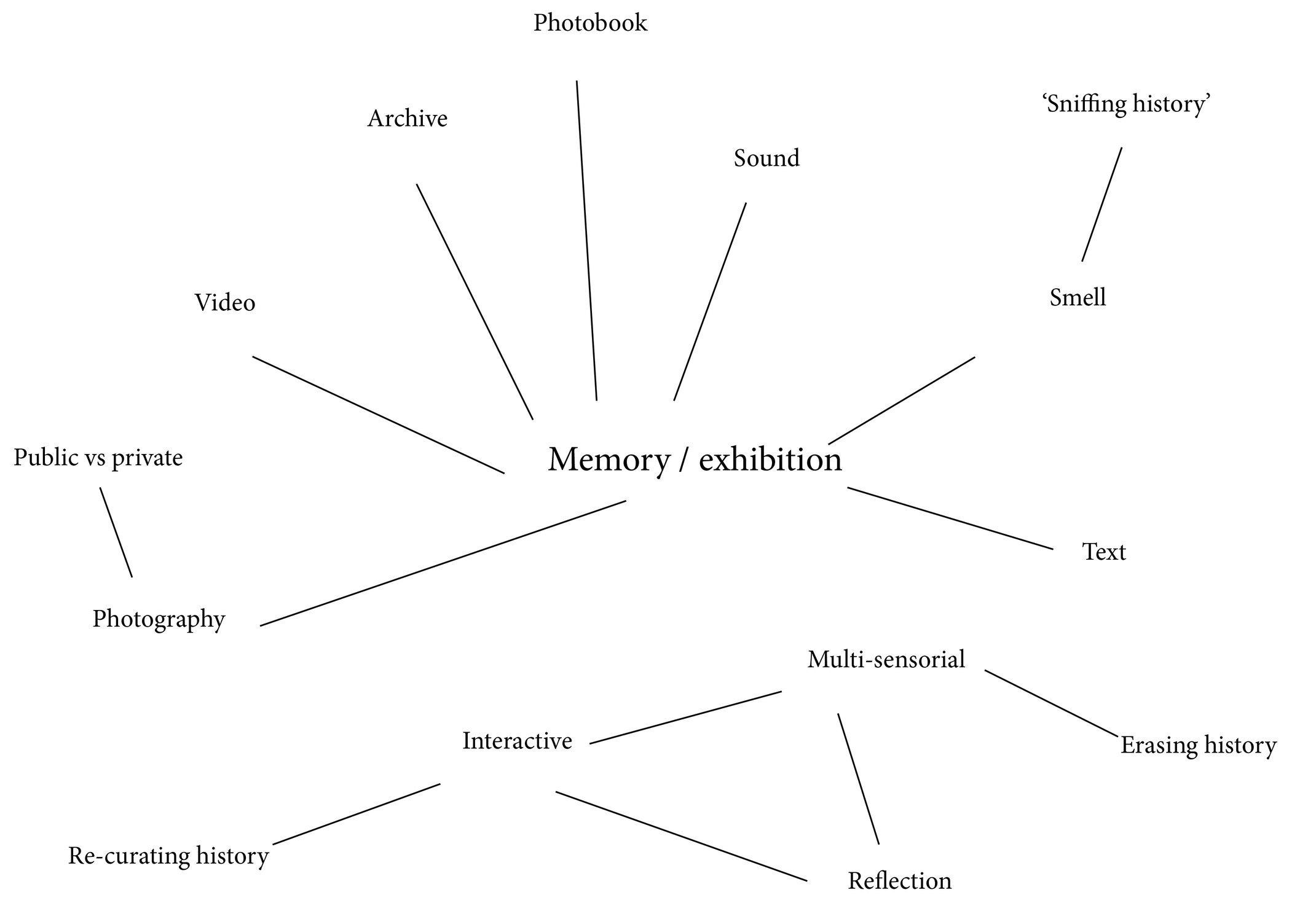 Presentatie-Fomu (dragged) 1.pdf-2.jpg