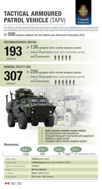 DGM_4619_D5G_TAPV_infographic_eng_final.jpg