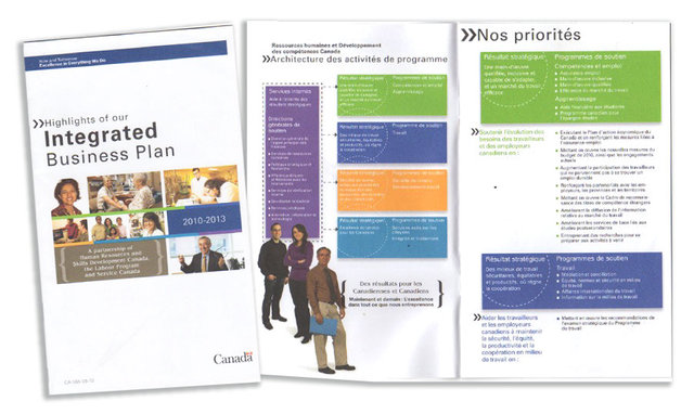 Integrated Business Plan Booklet