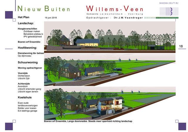 20180619-Nieuw Buiten Willems-Veen _A3-01 lr_Pagina_18.jpg