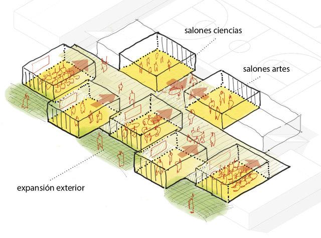 Espacios de aprendizaje / Leaning spaces