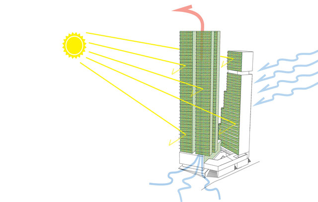 Esquema bioclimatico / Bioclimatic sketch