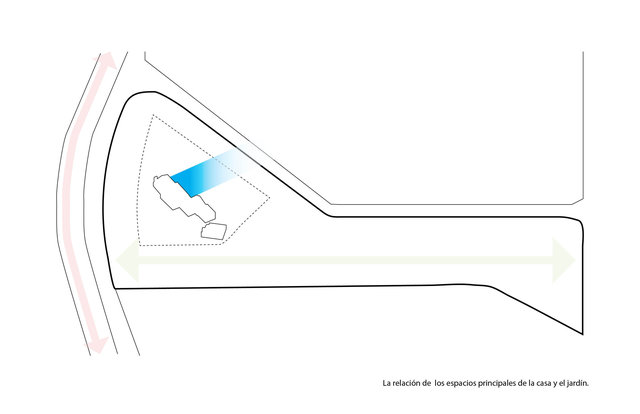 Concurso: Jardín de la casa / Competition diagram.