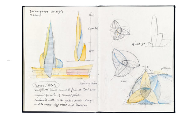 RA The Sketchbooks Of Chris Wilkinson