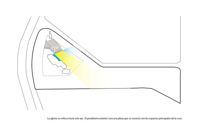 Concurso: La expansión de la iglesia utiliza este espacio / Competition diagram