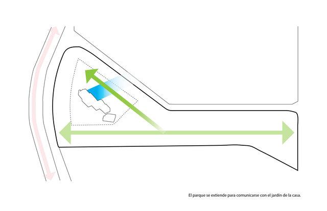 Concurso: El Parque se desvía para conectar el jardín / Competition diagram