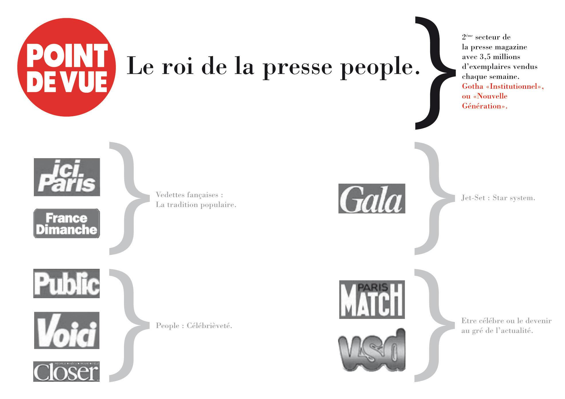 """<font color=""""#aaa7a6"""">Présentation du nouveau journal (8/20).</font>"""