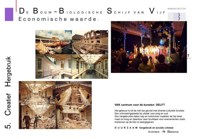 Architectuur en voedsel 2012