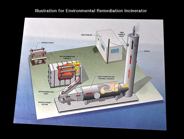 3D rendering of Environmental Remediation setup