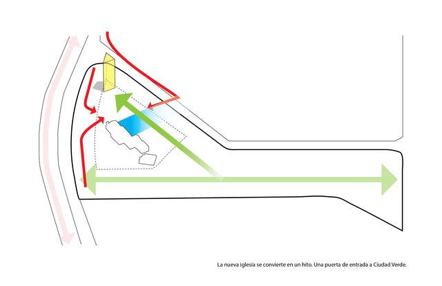 Concurso: La iglesia como hito. Lugar de confluencia / Competition diagram