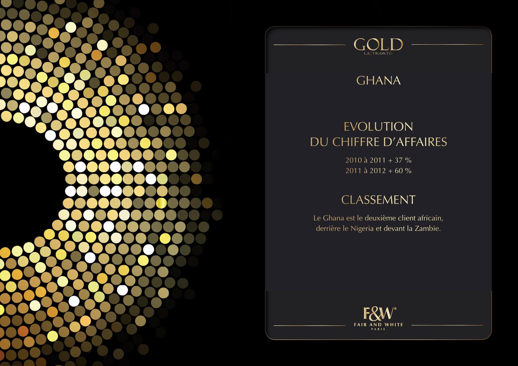 """<font color=""""#aaa7a6"""">Gold : présentation de la gamme (3/20).</font>"""